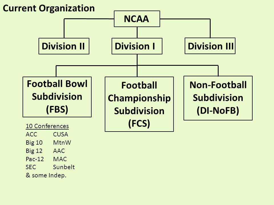 NCAA Division IIDivision IDivision III Football Bowl Subdivision (FBS) Football Championship Subdivision (FCS) Non-Football Subdivision (DI-NoFB) Curr