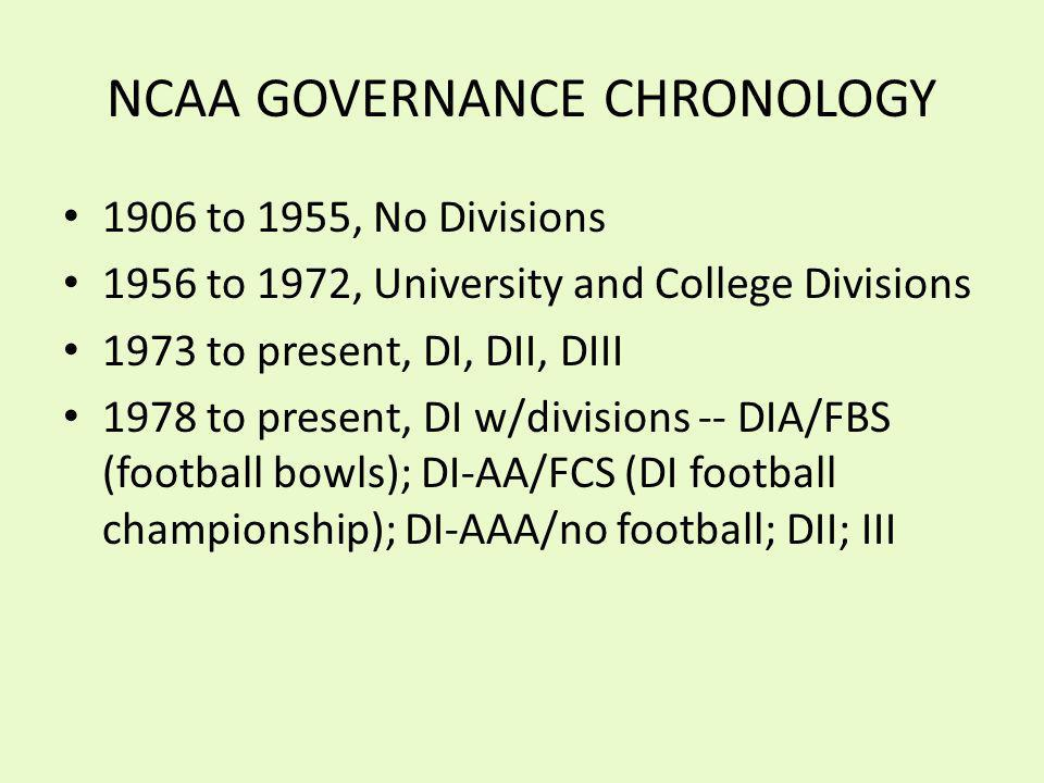 NCAA GOVERNANCE CHRONOLOGY 1906 to 1955, No Divisions 1956 to 1972, University and College Divisions 1973 to present, DI, DII, DIII 1978 to present, D