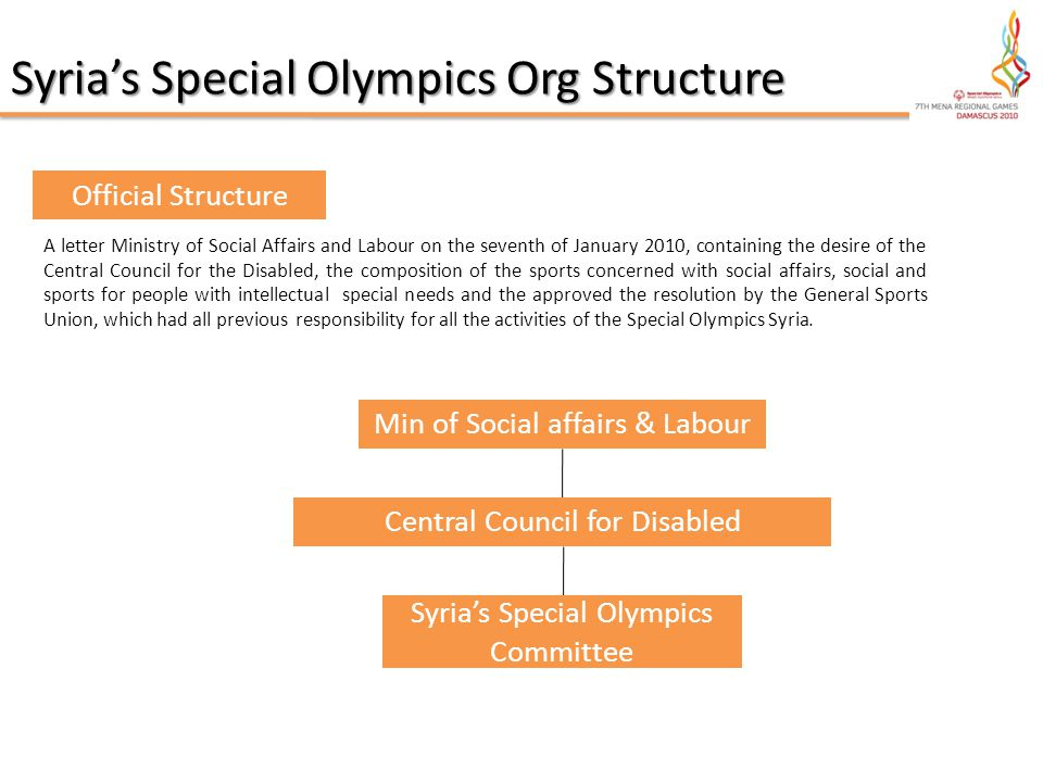 A letter Ministry of Social Affairs and Labour on the seventh of January 2010, containing the desire of the Central Council for the Disabled, the composition of the sports concerned with social affairs, social and sports for people with intellectual special needs and the approved the resolution by the General Sports Union, which had all previous responsibility for all the activities of the Special Olympics Syria.