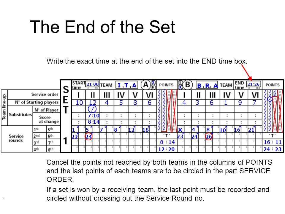 The End of the Set B R A I T A 21 00 x x 10 124586 4 36197 x 1 Write the exact time at the end of the set into the END time box. 5 7 4 8 10 7 7 10 8 1