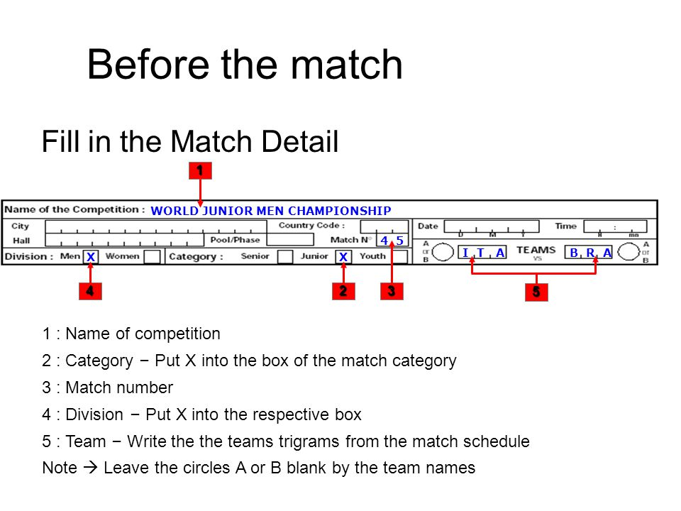 Before the match Fill in the Match Detail WORLD JUNIOR MEN CHAMPIONSHIP X 4 5 B R AI T A 4 1 2 5 3 1 : Name of competition Note Leave the circles A or
