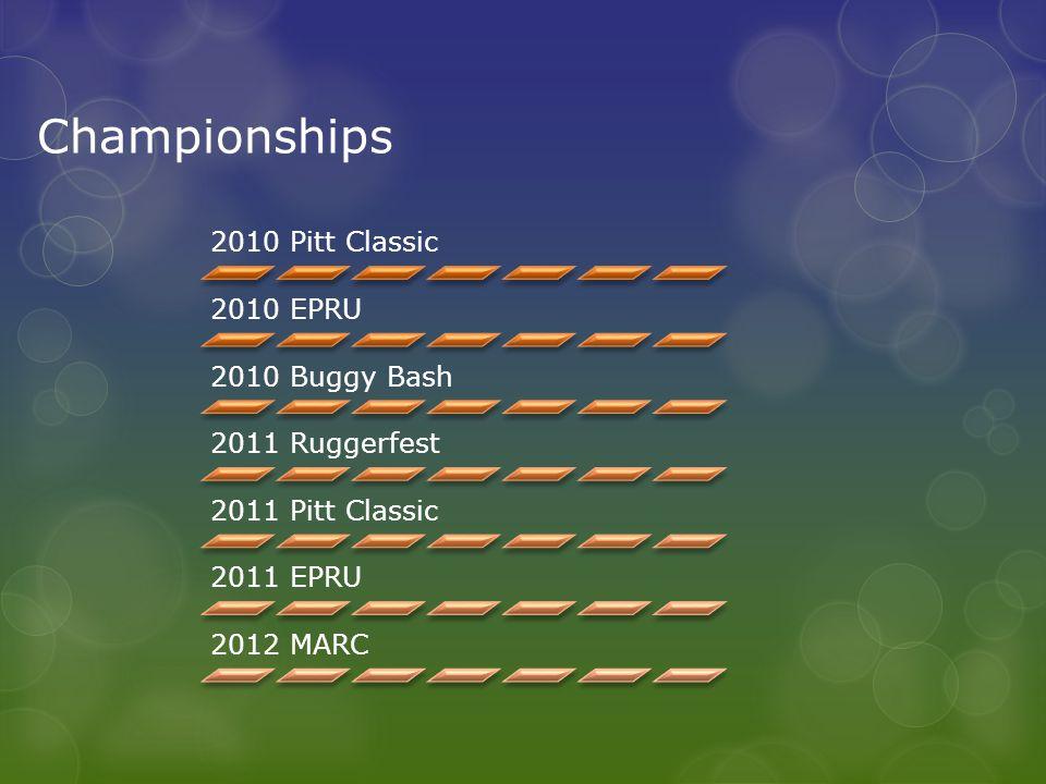 Championships 2010 Pitt Classic 2010 EPRU 2010 Buggy Bash 2011 Ruggerfest 2011 Pitt Classic 2011 EPRU 2012 MARC