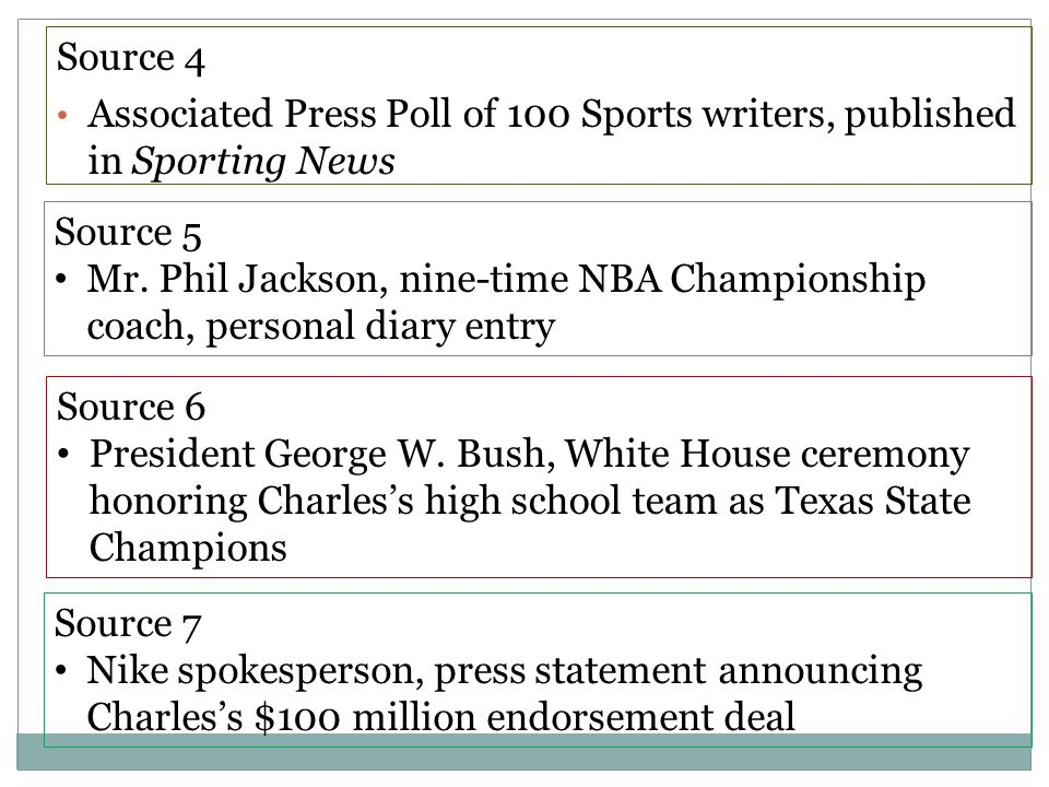 Source 4 Associated Press Poll of 100 Sports writers, published in Sporting News Source 5 Mr.