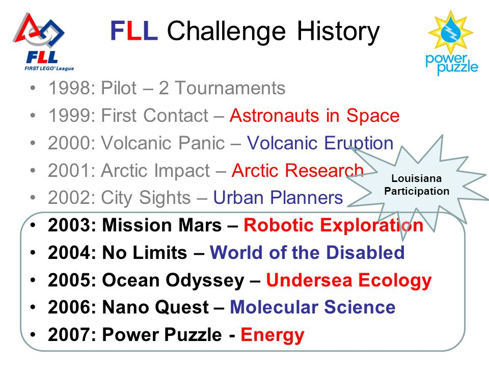 FLL Challenge History 1998: Pilot – 2 Tournaments 1999: First Contact – Astronauts in Space 2000: Volcanic Panic – Volcanic Eruption 2001: Arctic Impact – Arctic Research 2002: City Sights – Urban Planners 2003: Mission Mars – Robotic Exploration 2004: No Limits – World of the Disabled 2005: Ocean Odyssey – Undersea Ecology 2006: Nano Quest – Molecular Science 2007: Power Puzzle - Energy Louisiana Participation