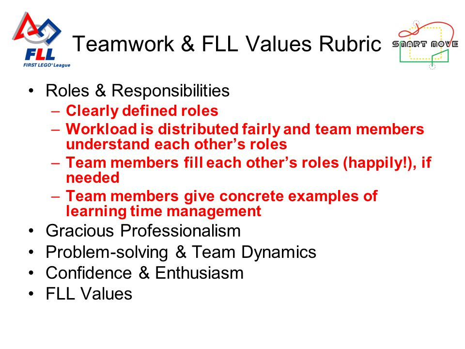 Teamwork & FLL Values Rubric Roles & Responsibilities –Clearly defined roles –Workload is distributed fairly and team members understand each others roles –Team members fill each others roles (happily!), if needed –Team members give concrete examples of learning time management Gracious Professionalism Problem-solving & Team Dynamics Confidence & Enthusiasm FLL Values