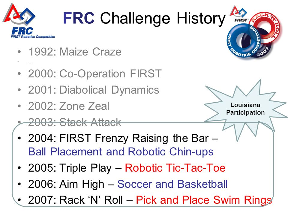 FRC Challenge History 1992: Maize Craze … 2000: Co-Operation FIRST 2001: Diabolical Dynamics 2002: Zone Zeal 2003: Stack Attack 2004: FIRST Frenzy Rai
