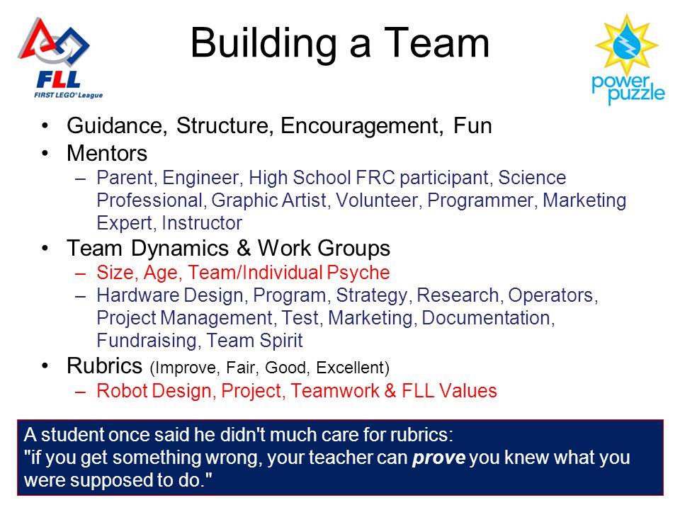 Building a Team Guidance, Structure, Encouragement, Fun Mentors –Parent, Engineer, High School FRC participant, Science Professional, Graphic Artist,