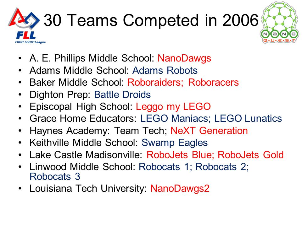 30 Teams Competed in 2006 A. E. Phillips Middle School: NanoDawgs Adams Middle School: Adams Robots Baker Middle School: Roboraiders; Roboracers Dight