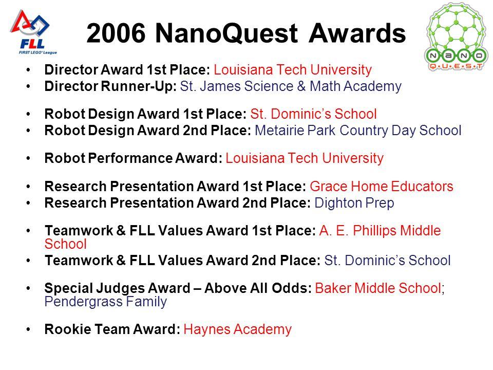 2006 NanoQuest Awards Director Award 1st Place: Louisiana Tech University Director Runner-Up: St. James Science & Math Academy Robot Design Award 1st