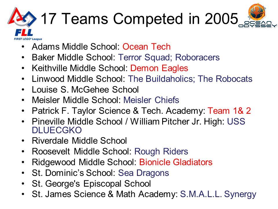 17 Teams Competed in 2005 Adams Middle School: Ocean Tech Baker Middle School: Terror Squad; Roboracers Keithville Middle School: Demon Eagles Linwood