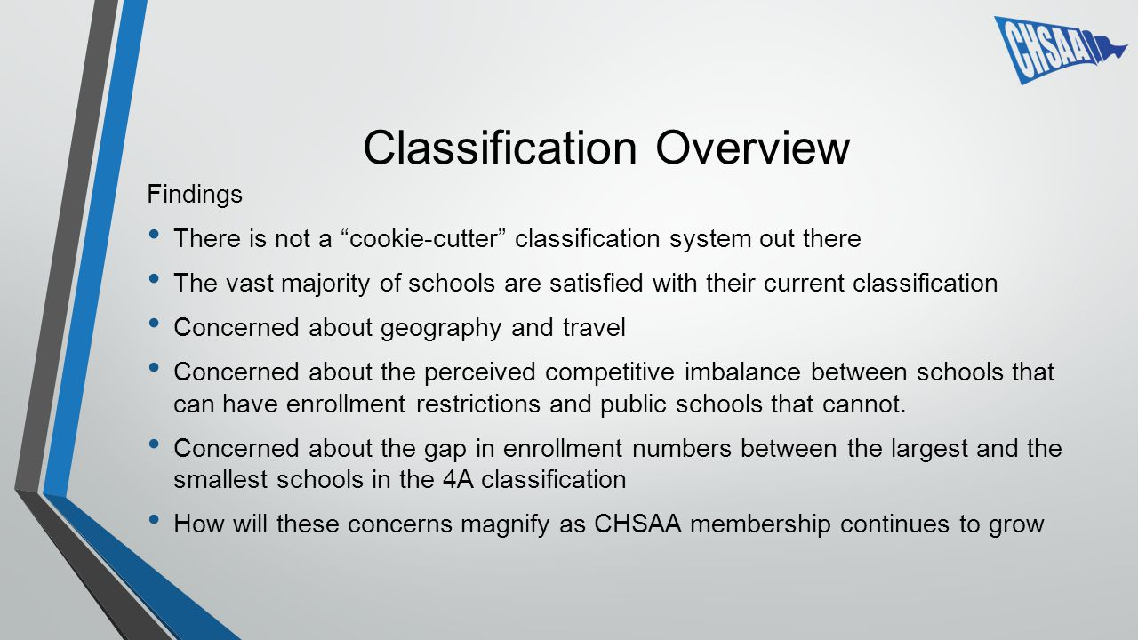 Classification Overview Findings There is not a cookie-cutter classification system out there The vast majority of schools are satisfied with their current classification Concerned about geography and travel Concerned about the perceived competitive imbalance between schools that can have enrollment restrictions and public schools that cannot.