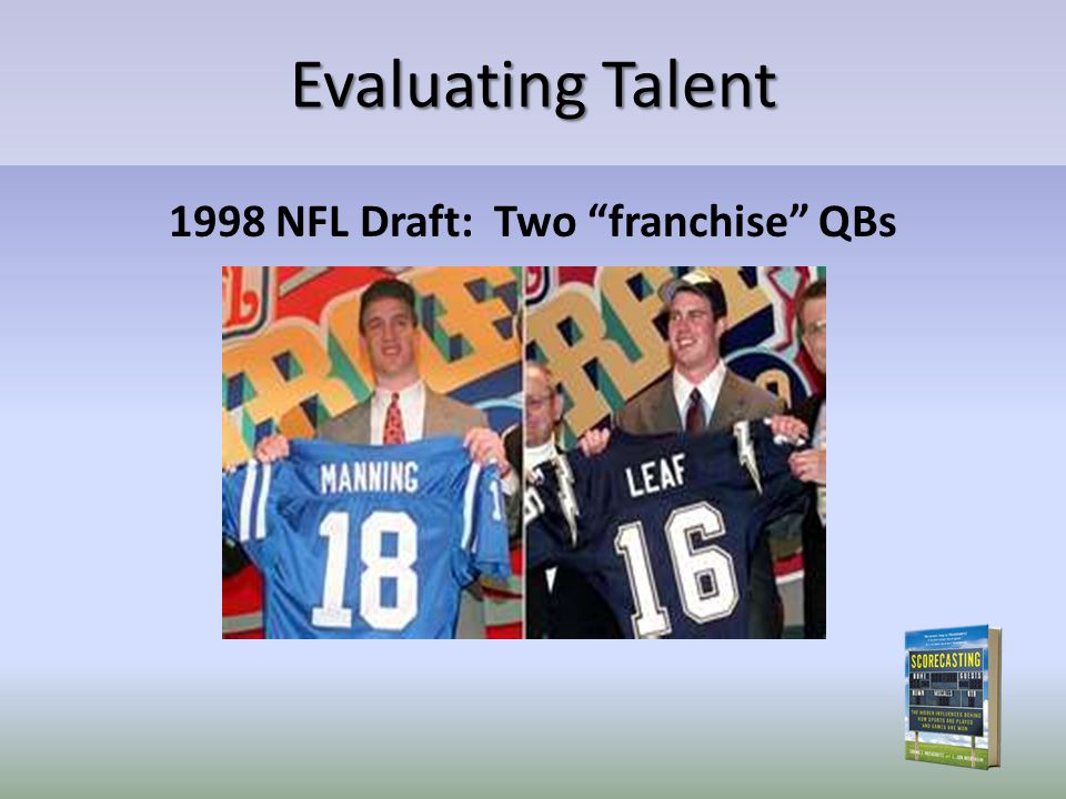 Evaluating Talent 1998 NFL Draft: Two franchise QBs
