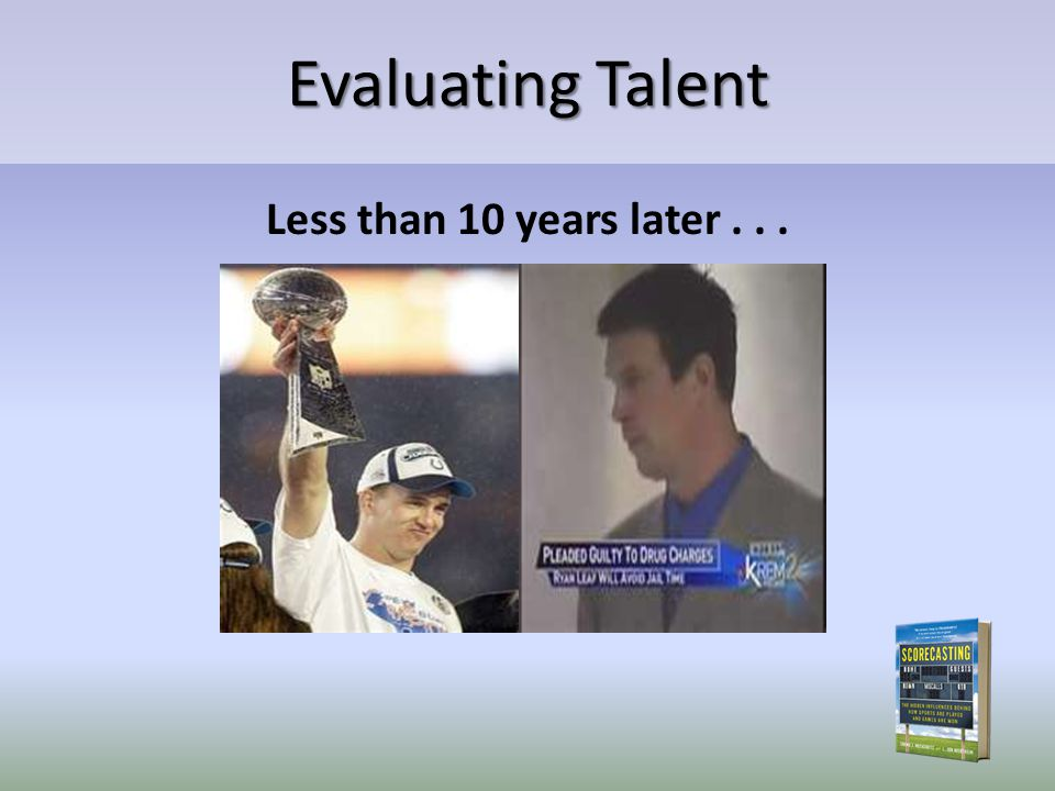Evaluating Talent Less than 10 years later...