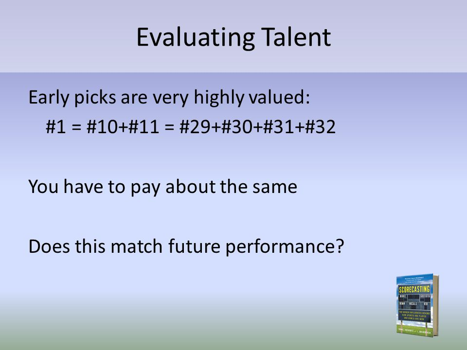 14 Evaluating Talent Early picks are very highly valued: #1 = #10+#11 = #29+#30+#31+#32 You have to pay about the same Does this match future performance?