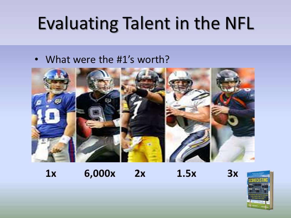 Evaluating Talent in the NFL What were the #1s worth 1x 6,000x 2x 1.5x 3x