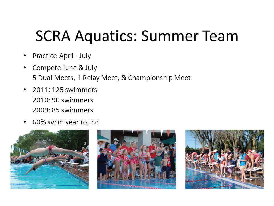 SCRA Aquatics: Summer Team Practice April - July Compete June & July 5 Dual Meets, 1 Relay Meet, & Championship Meet 2011: 125 swimmers 2010: 90 swimmers 2009: 85 swimmers 60% swim year round