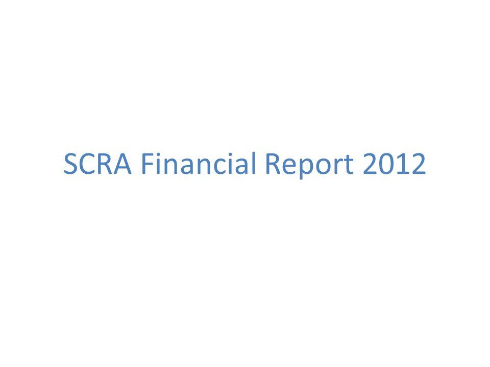 SCRA Financial Report 2012