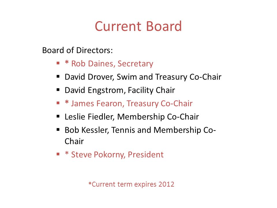 Current Board Board of Directors: * Rob Daines, Secretary David Drover, Swim and Treasury Co-Chair David Engstrom, Facility Chair * James Fearon, Treasury Co-Chair Leslie Fiedler, Membership Co-Chair Bob Kessler, Tennis and Membership Co- Chair * Steve Pokorny, President * Current term expires 2012