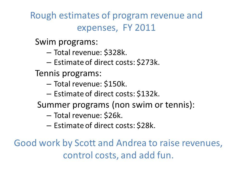 Rough estimates of program revenue and expenses, FY 2011 Swim programs: – Total revenue: $328k.