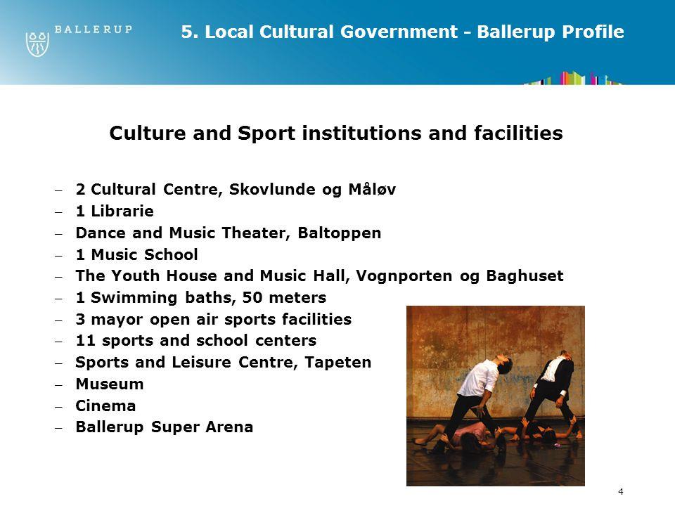 4 5. Local Cultural Government - Ballerup Profile Culture and Sport institutions and facilities –2 Cultural Centre, Skovlunde og Måløv –1 Librarie –Da