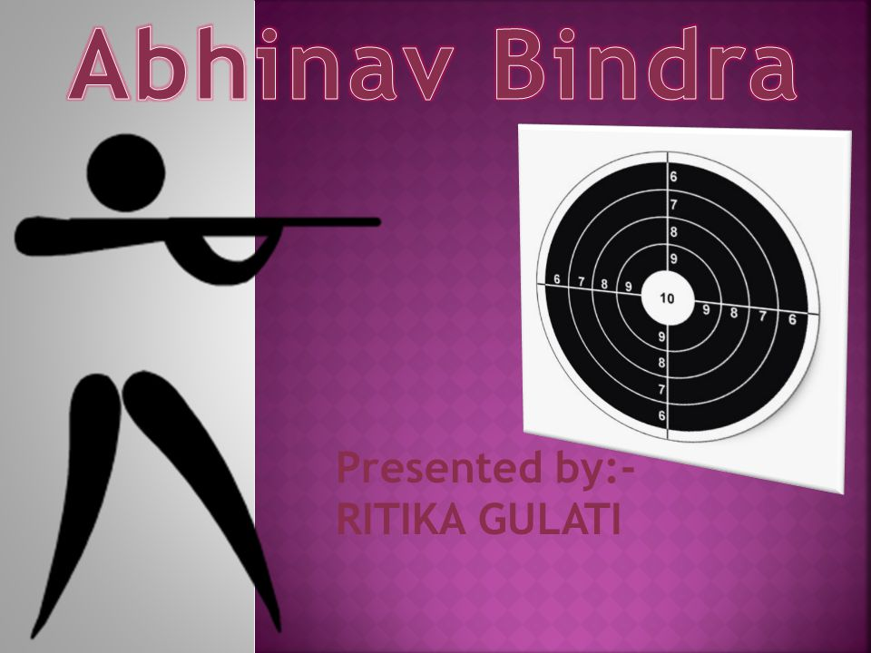 Presented by:- RITIKA GULATI