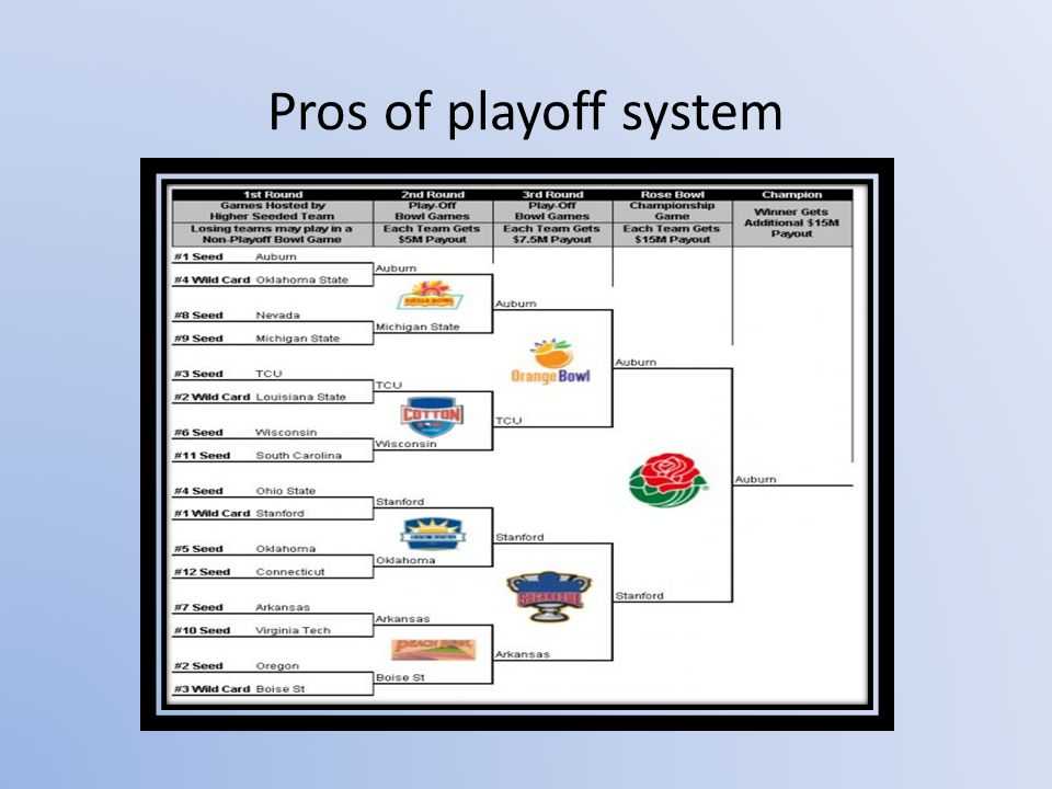 Pros of playoff system