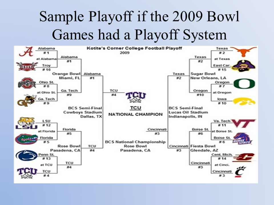 Sample Playoff if the 2009 Bowl Games had a Playoff System