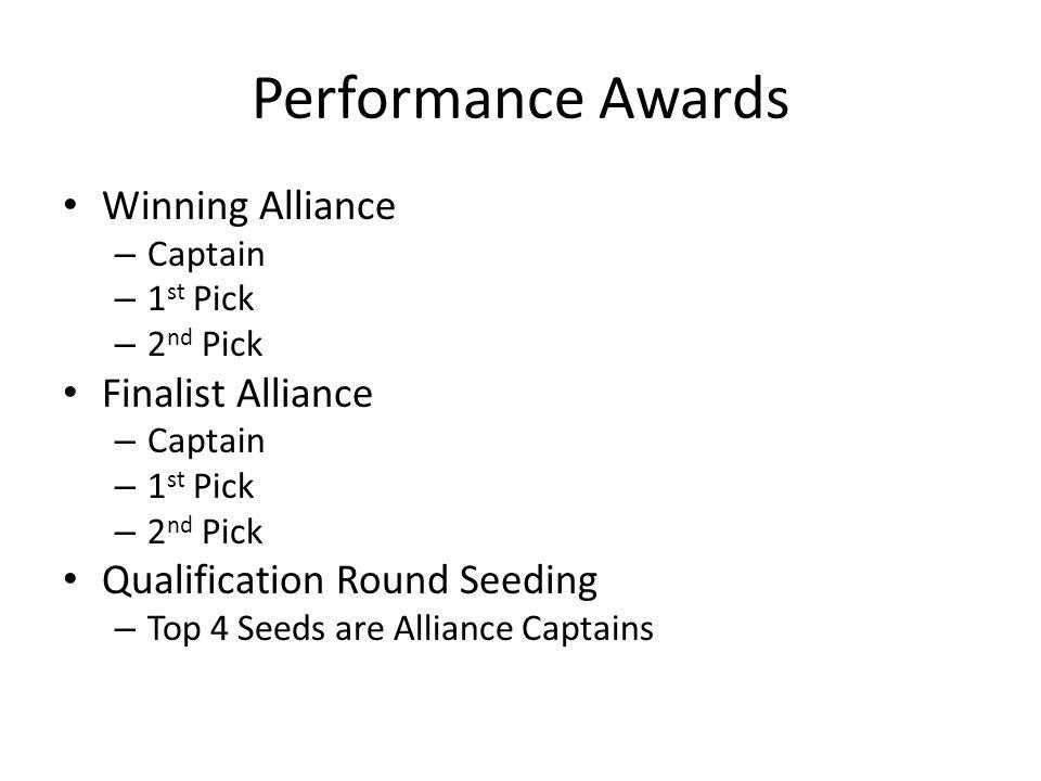 Performance Awards Winning Alliance – Captain – 1 st Pick – 2 nd Pick Finalist Alliance – Captain – 1 st Pick – 2 nd Pick Qualification Round Seeding