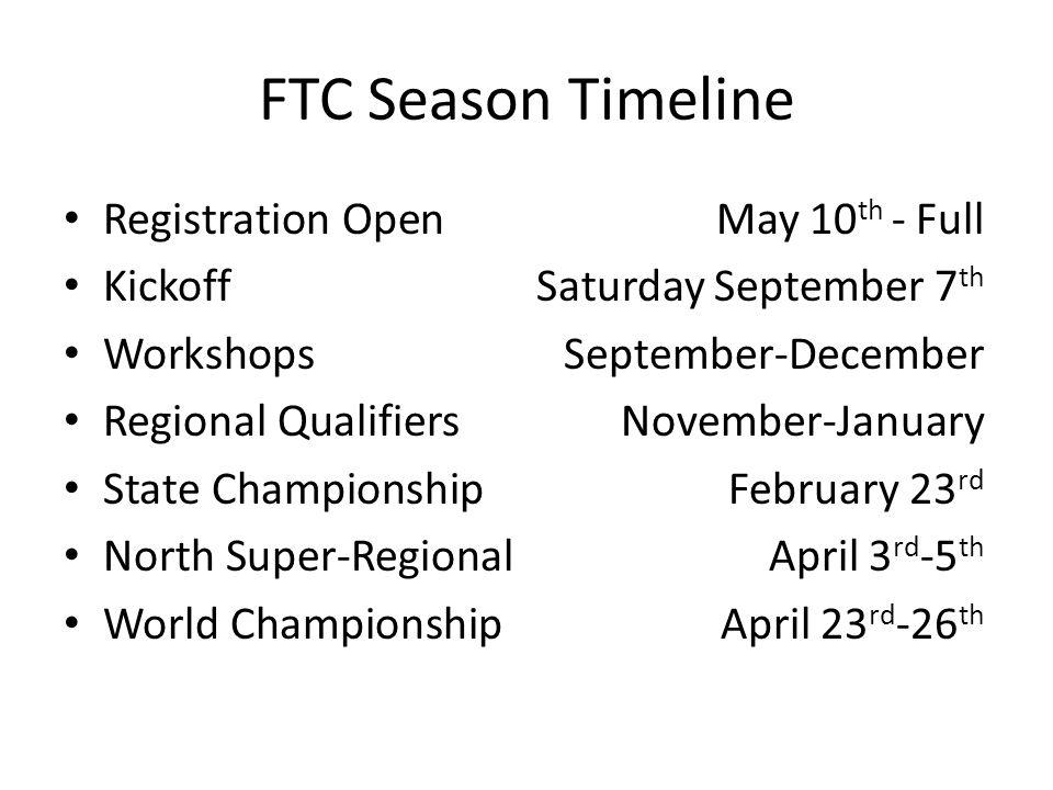 FTC Season Timeline Registration OpenMay 10 th - Full KickoffSaturday September 7 th Workshops September-December Regional Qualifiers November-January