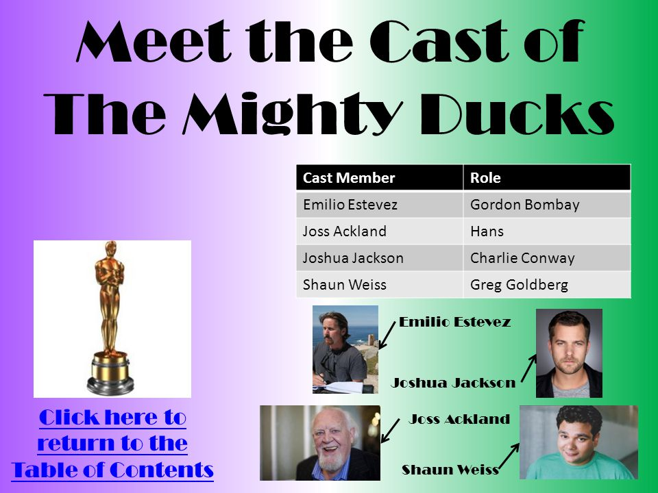Meet the Cast of The Mighty Ducks Click here to return to the Table of Contents Cast MemberRole Emilio EstevezGordon Bombay Joss AcklandHans Joshua JacksonCharlie Conway Shaun WeissGreg Goldberg Emilio Estevez Joshua Jackson Joss Ackland Shaun Weiss