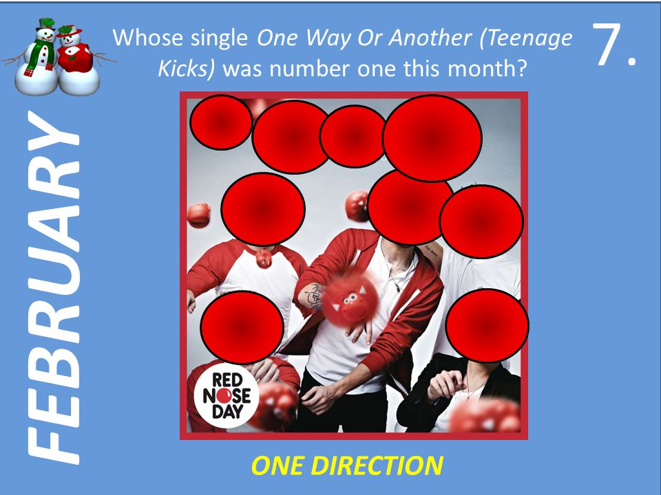 FEBRUARY Whose single One Way Or Another (Teenage Kicks) was number one this month.