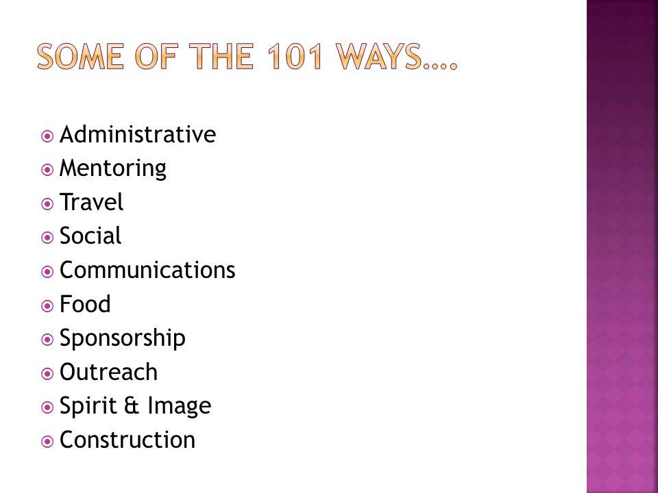 Administrative Mentoring Travel Social Communications Food Sponsorship Outreach Spirit & Image Construction
