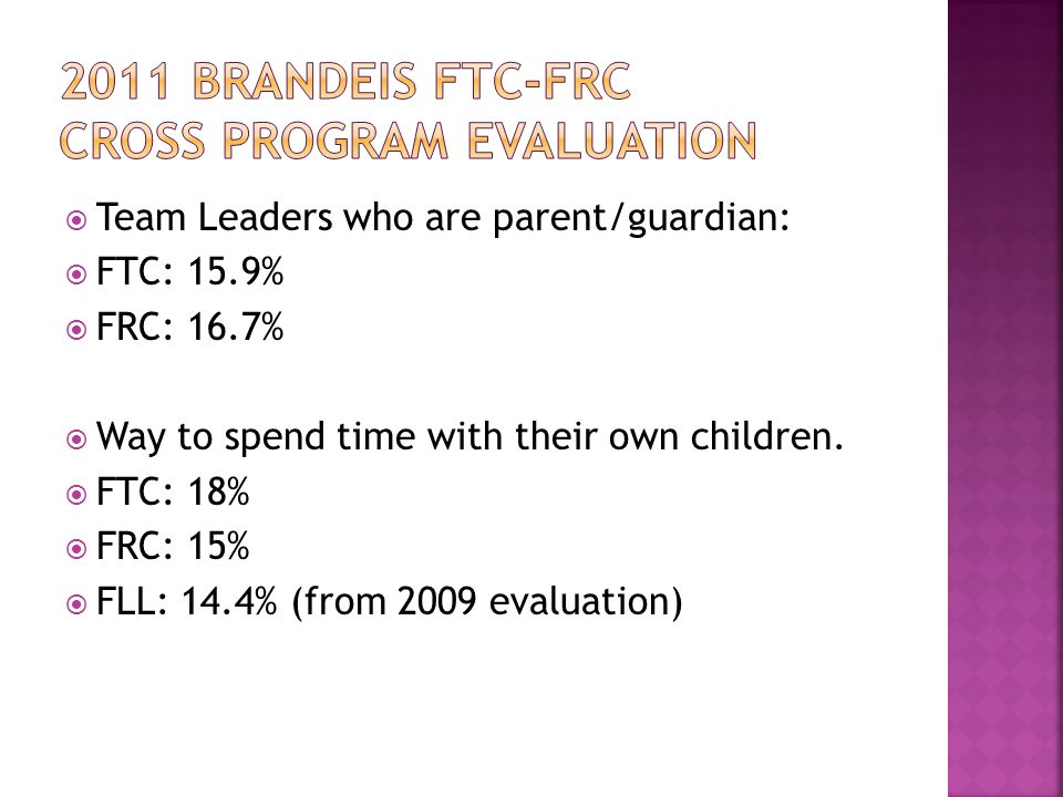 Team Leaders who are parent/guardian: FTC: 15.9% FRC: 16.7% Way to spend time with their own children.