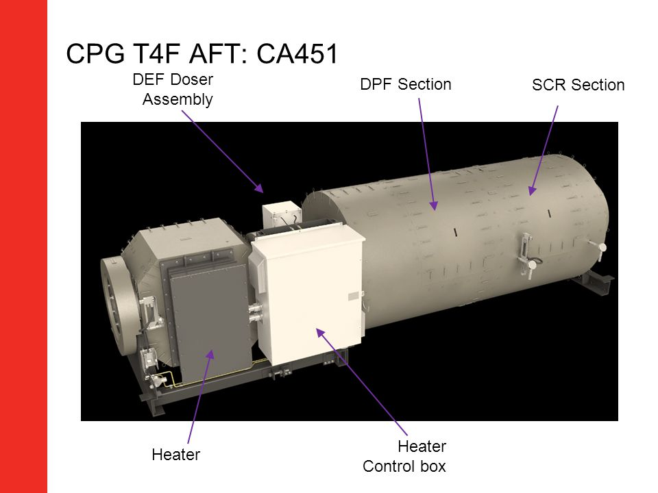 SCR Section Heater DEF Doser Assembly CPG T4F AFT: CA451 DPF Section Heater Control box
