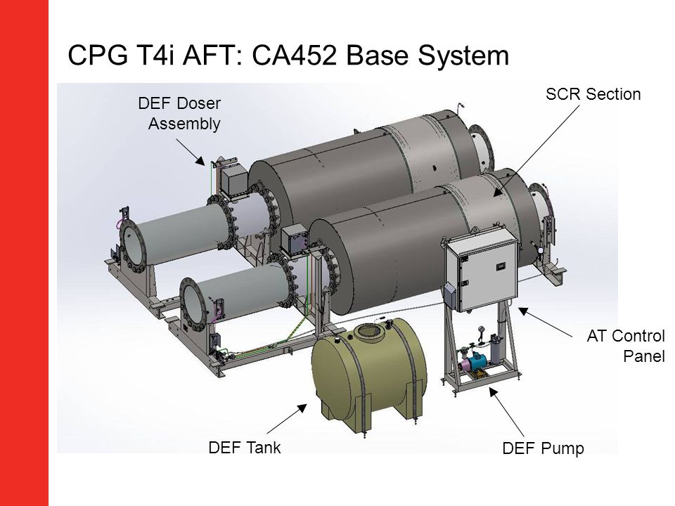 SCR Section DEF Tank DEF Doser Assembly AT Control Panel DEF Pump CPG T4i AFT: CA452 Base System