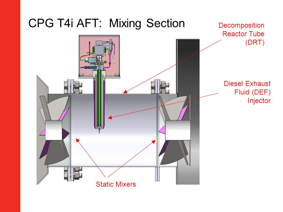 CPG T4i AFT: Mixing Section Static Mixers Decomposition Reactor Tube (DRT) Diesel Exhaust Fluid (DEF) Injector
