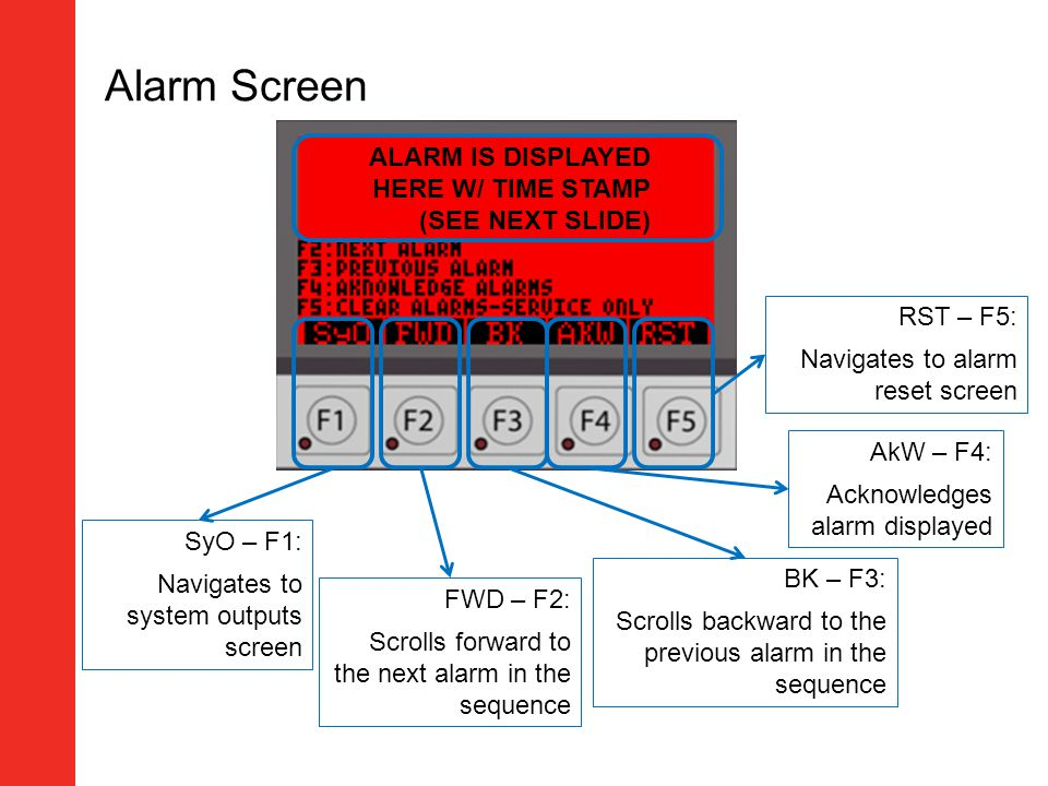 Alarm Screen SyO – F1: Navigates to system outputs screen FWD – F2: Scrolls forward to the next alarm in the sequence BK – F3: Scrolls backward to the