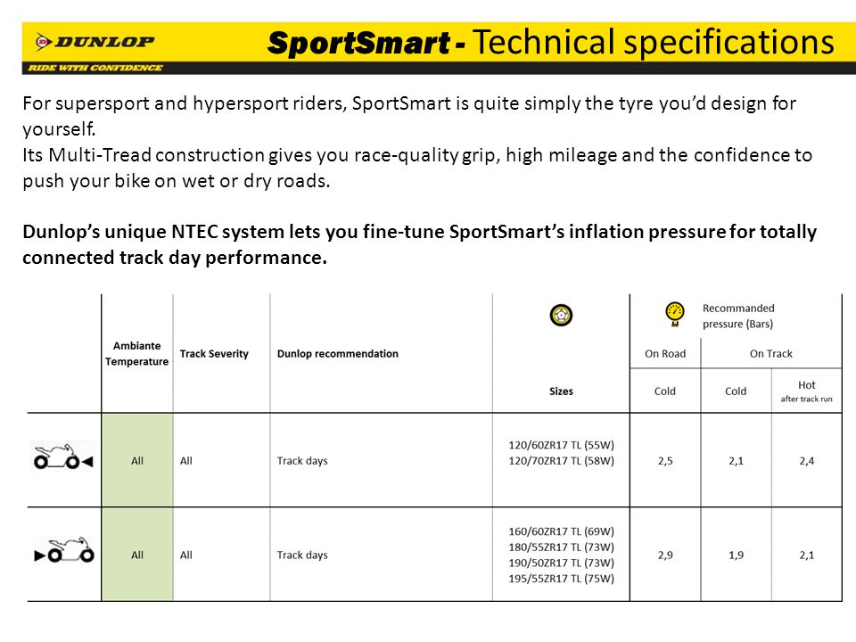 18 SportSmart - Technical specifications For supersport and hypersport riders, SportSmart is quite simply the tyre youd design for yourself.