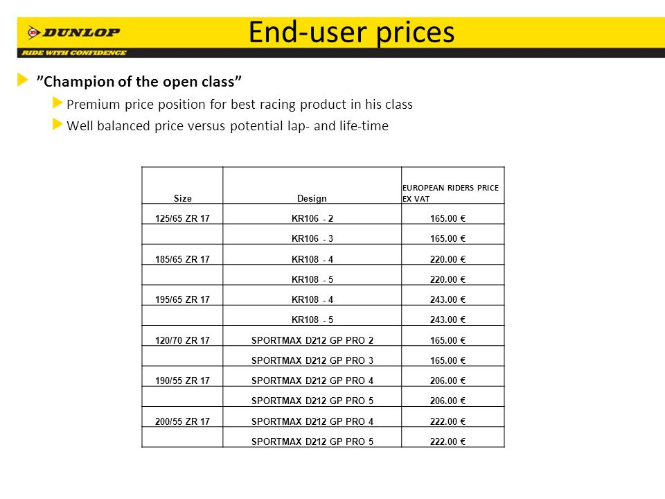 22 End-user prices Champion of the open class Premium price position for best racing product in his class Well balanced price versus potential lap- an