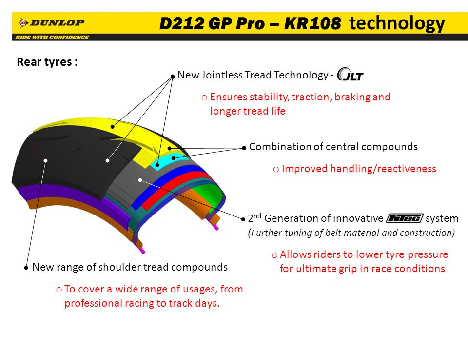 66 D212 GP Pro – KR108 technology Combination of central compounds o Improved handling/reactiveness New range of shoulder tread compounds o To cover a wide range of usages, from professional racing to track days.