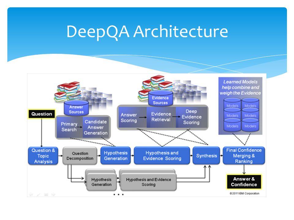 DeepQA Architecture
