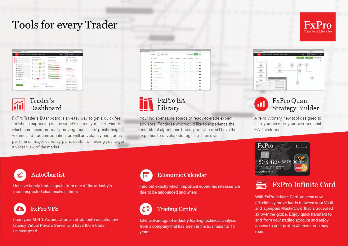 Tools for every Trader Trader s Dashboard FxPro Traders Dashboard is an easy way to get a quick feel for whats happening on the worlds currency market.