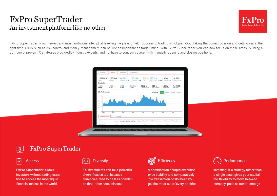 FxPro SuperTrader An investment platform like no other FxPro SuperTrader is our newest and most ambitious attempt at levelling the playing field. Succ