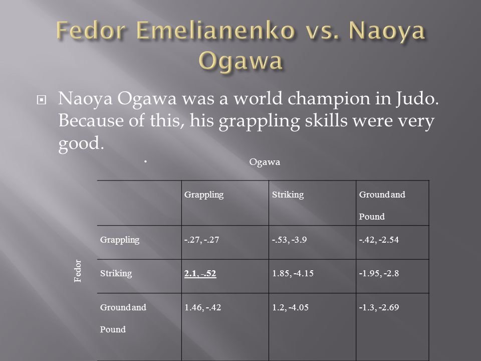 Naoya Ogawa was a world champion in Judo. Because of this, his grappling skills were very good.