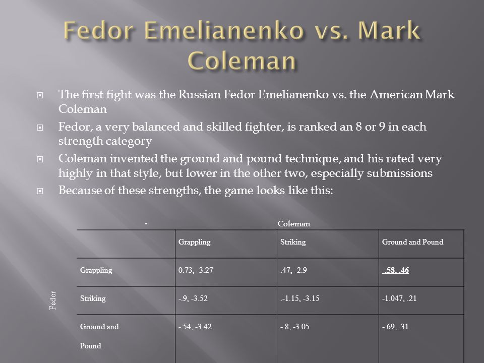 Both have dominant strategies, Fedor should grapple no matter what, and Coleman should ground and pound The Nash equilibrium is (Grapple, Ground and Pound) This is what actually happened in the fight.