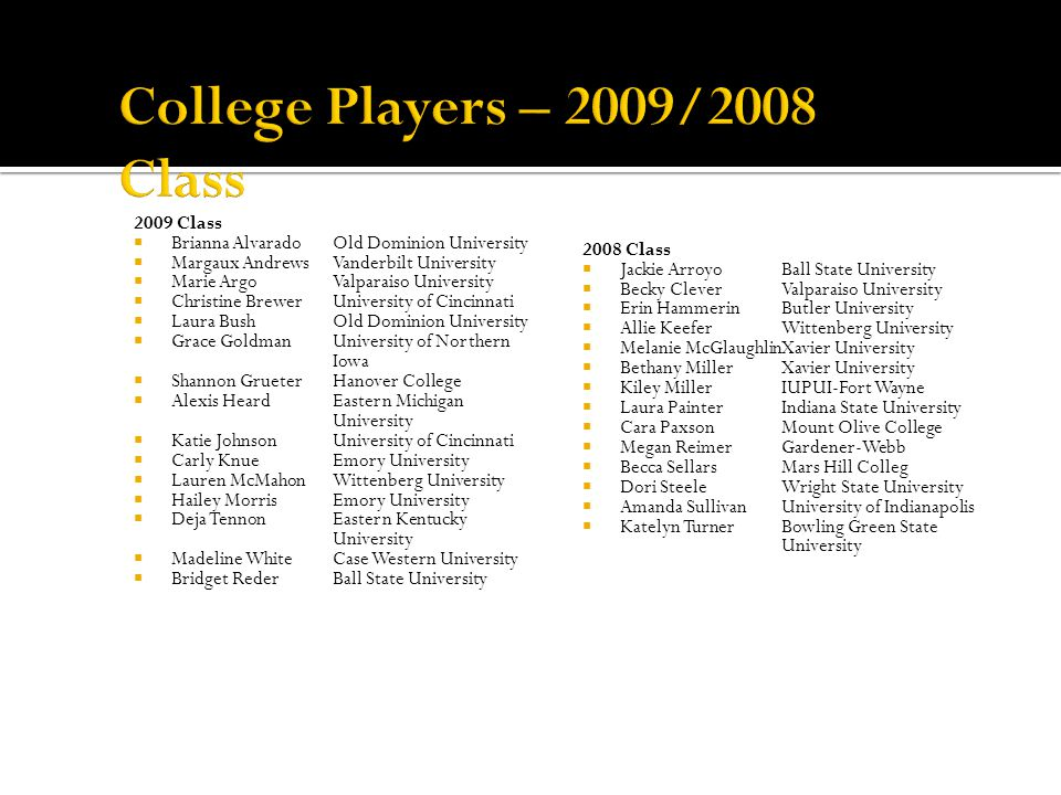 2009 Class Brianna Alvarado Old Dominion University Margaux Andrews Vanderbilt University Marie ArgoValparaiso University Christine Brewer University