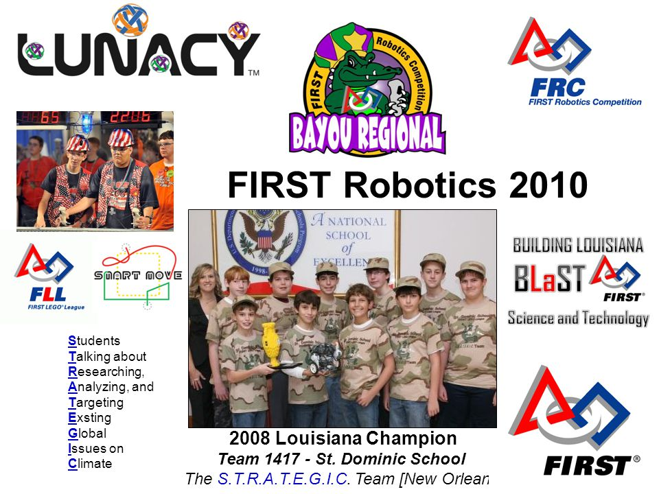 Building Louisiana Science and Technology –A 501(c)(3) All volunteer across Louisiana & Mississippi –A core of 35 that organizes 100+ volunteers to provide: o FIRST LEGO League o Bayou Regional FIRST Robotics Competition o Educational outreach to mentors and students –Tulane University & University of New Orleans sponsor –Seeking additional corporate and private supporters –Seeking mentors to continue building the vision American Petroleum Institute FIRST in Louisiana