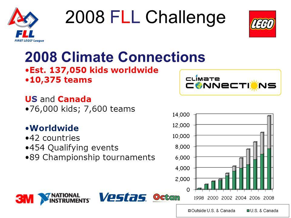 2008 FLL Challenge 2008 Climate Connections Est.