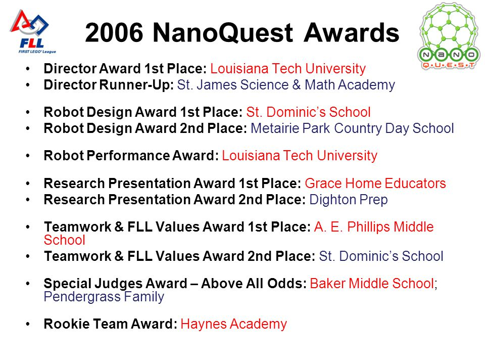 2006 NanoQuest Awards Director Award 1st Place: Louisiana Tech University Director Runner-Up: St.