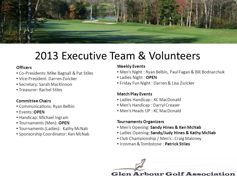 2013 Executive Team & Volunteers Officers Co-Presidents: Mike Bagnall & Pat Stiles Vice-President: Darren Zwicker Secretary: Sarah MacKinnon Treasurer: Rachel Stiles Committee Chairs Communications: Ryan Belbin Events: OPEN Handicap: Michael Ingram Tournaments (Men): OPEN Tournaments (Ladies): Kathy McNab Sponsorship Coordinator: Ken McNab Weekly Events Mens Night : Ryan Belbin, Paul Fagan & Bill Bodnarchuk Ladies Night : OPEN Friday Fun Night : Darren & Lisa Zwicker Match Play Events Ladies Handicap : KC MacDonald Mens Handicap : Darryl Creaser Mens Heads UP : KC MacDonald Tournaments Organizers Mens Opening: Sandy Hines & Ken McNab Ladies Opening: Sandy/Judy Hines & Kathy McNab Club Championship / Mens : Craig Maloney Ironman & Tombstone : Patrick Stiles